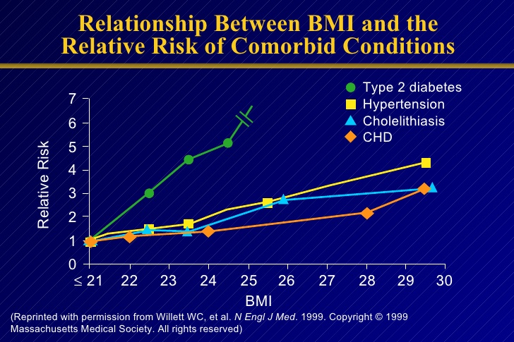obesity-and-cv-disease-1ppt-43-728