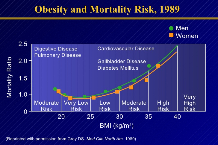 obesity-and-cv-disease-1ppt-44-728