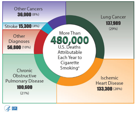 tobacco-health-statistics