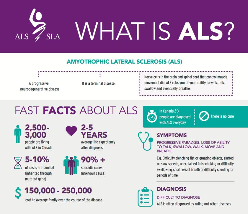 als-whats-is-ALS-info