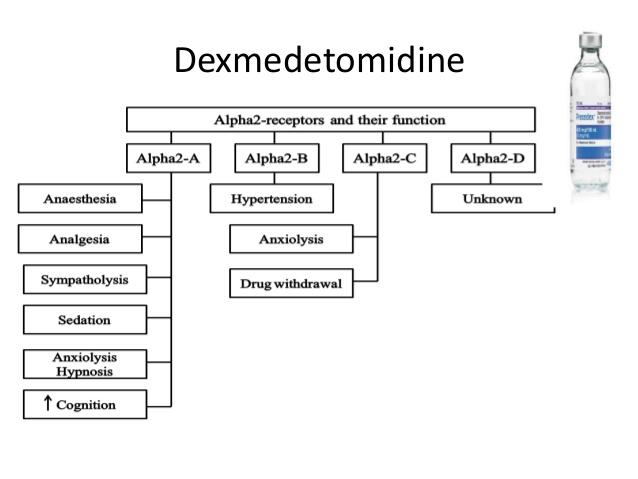 dexmedetomidine-a-novel-anesthetic-agent-5-638
